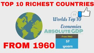 GDP BY COUNTRY BY YEAR-Top 10 Powerful & Richest countries on earth growth comparison-1960.2017/2018