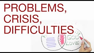 PROBLEMS, CRISIS, DIFFICULTIES explained by Hans Wilhelm