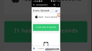 Apple зарабатывает на своих пользователях $1444 в секунду