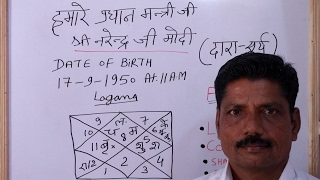 Shri Narendra Modi's Horoscope Discussion And Some Facts About His Kundli.