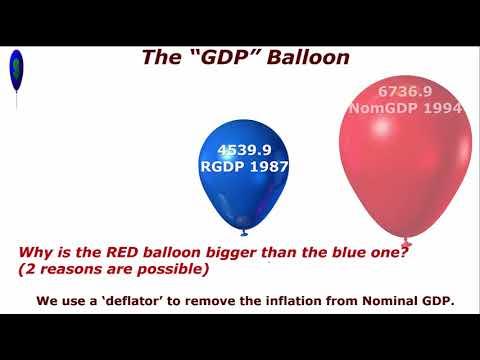3 1b Real GDP