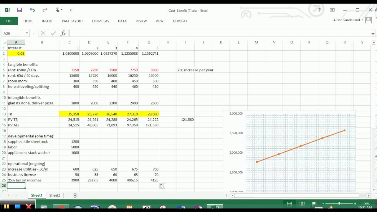 Software Engineering: Chapter 2 Cost Benefit Analysis (CBA ...