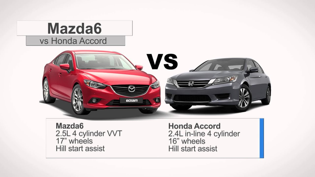 Compare 2014 Mazda6 Vs Honda Accord