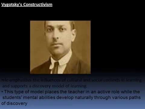 LEV VYGOTSKY CONSTRUCTIVIST THEORY