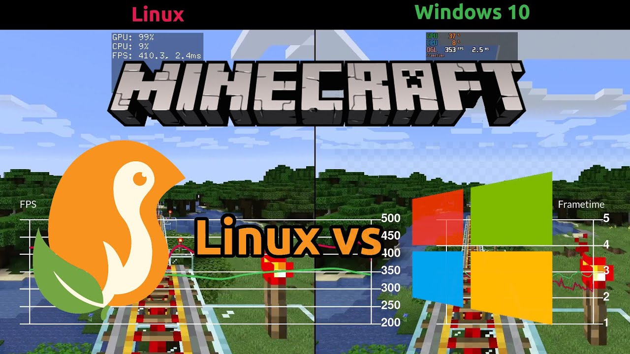 Minecraft Benchmark - Linux vs Windows - YouTube