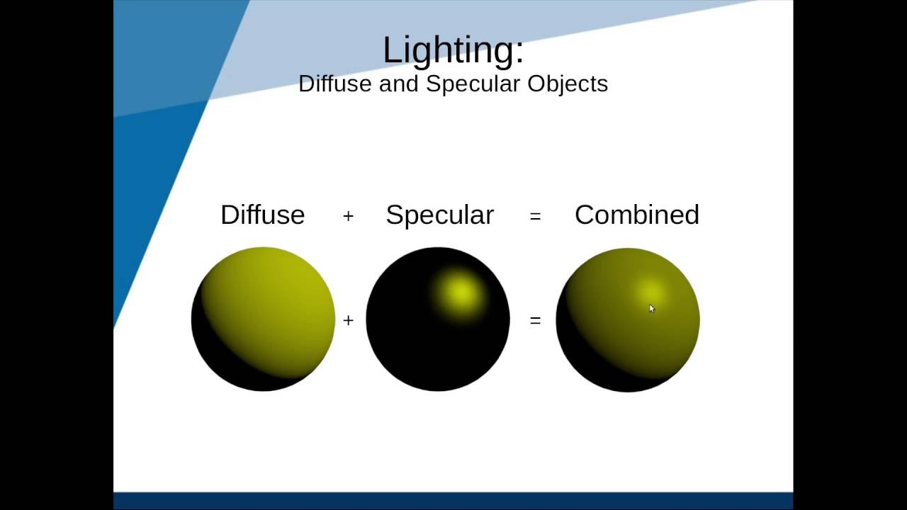 Inkscape Diffuse And Specular Lighting Filters