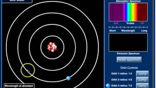 M4 AtomFysik