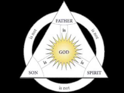 God Is Not God Is Trinity Diagramis Wire Diagrams