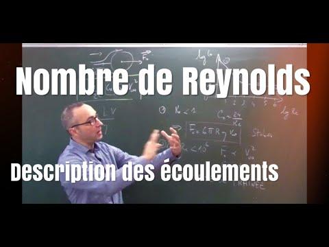 PC/PSI Nombre de Reynolds. Etude descriptive des écoulements autour d'un obstacle