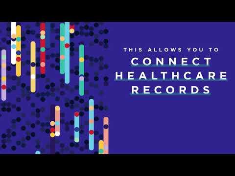 Hl7 Fhir Future Of Interoperability Application Development In Healthcare
