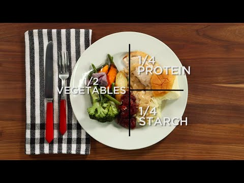 & How to Serve Up a Healthy Thanksgiving Dinner Plate - YouTube