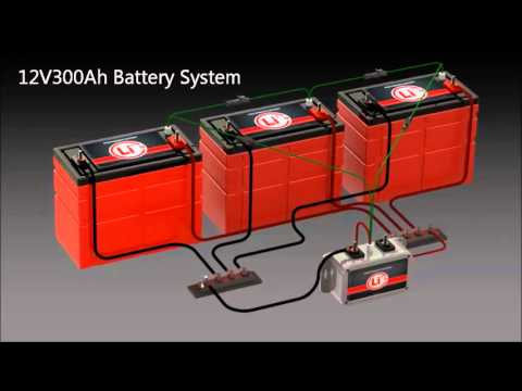 Lithionics Battery's Modular Battery System