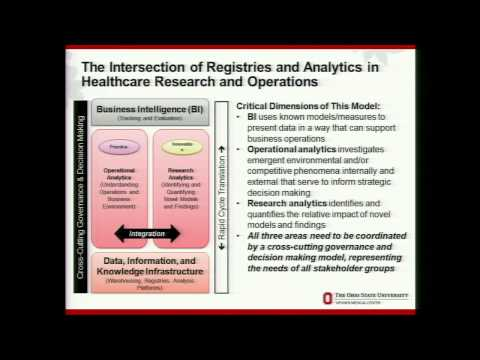Registries for Clinical and Translational Research