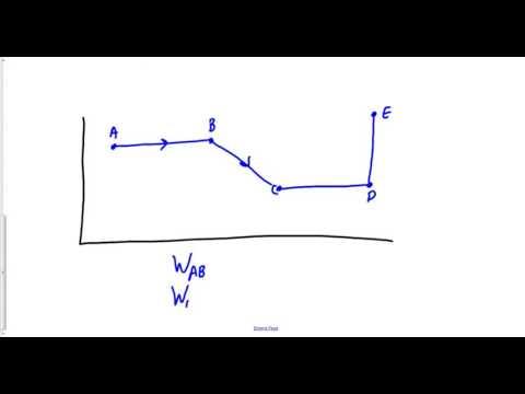 Work Thermodynamics Examples W=-PV