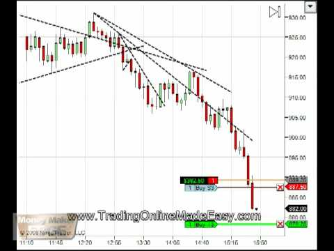 S&P 500 day trading coach emini futures 14 point live trade
