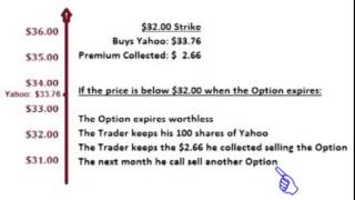 CC3: Selling an ITM Option on Yahoo (Covered Calls 3)