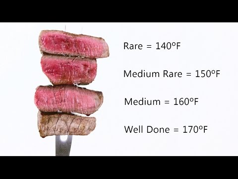 How To Test Steak Tenderness/Doneness