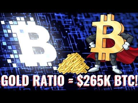 Bitcoin Gold Ratio Says $260K Bitcoin Is On The Way.