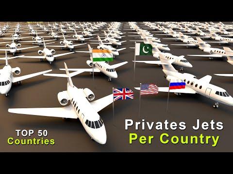 Private Jets Per Country Comparison | Top 50 Country comparison by  Number of Private Jets