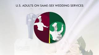 Survey Says: U.S. adults on same-sex wedding services | Encounter