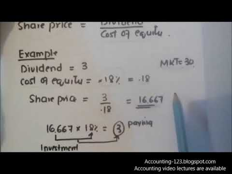 Dividend Discount Model in Hindi
