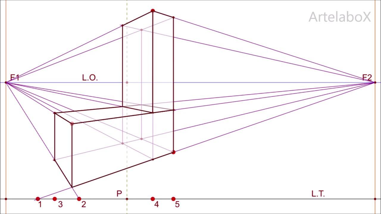 Prospettiva Centrale E Accidentale prospettiva accidentale #6 taglio raggi visuali - 2 points angular  perspective