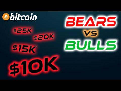 ⚠ MUST SEE ⚠ BITCOIN UPDATE! BULLISH Or BEARISH? Bitcoin Analysis | Bitcoin News Today
