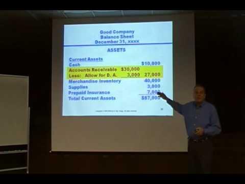 Chap 09 Lecture:  Bad Debts