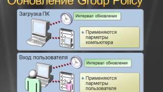 основы работы с групповыми политиками (Group Policy). Часть 2