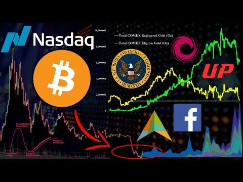 Is Bitcoin Due For A MAJOR Correction?!? Buyers Beware: The TRUTH About Nasdaq Futures