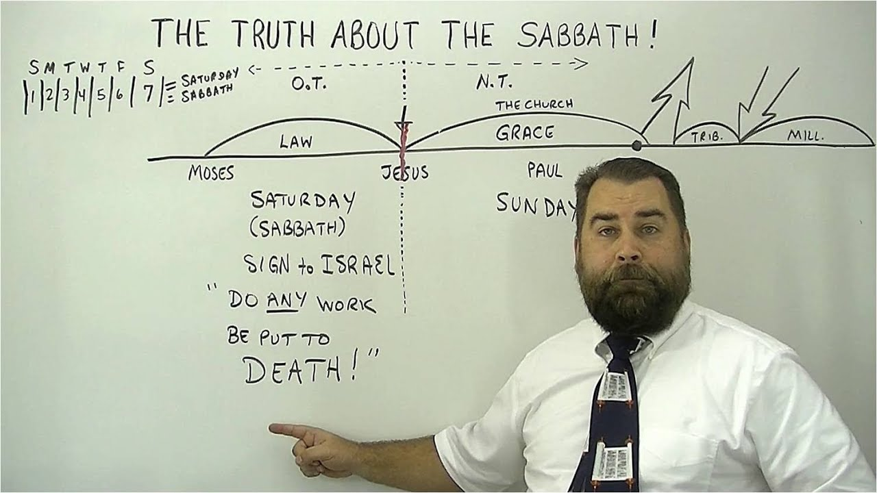 Download The Truth About the Sabbath!