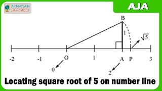5 Locating square root of 5 on number line