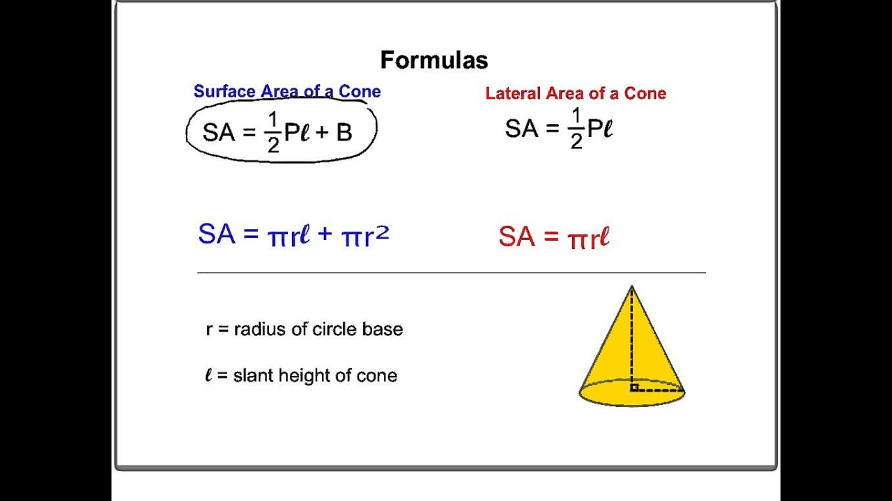 Formula for Surface Area of Cones