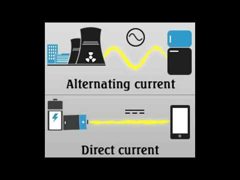 Understanding the Difference Between Alternating and Direct Current