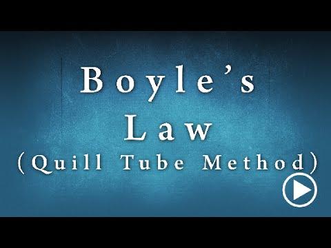 Boyle's Law Experiment Edunovus Online Smart Practiclas