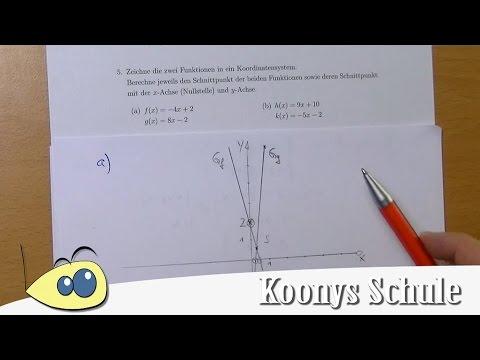 lineare Funktionen einzeichnen, Schnittpunkt berechnen - Übung ...