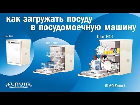 Как загружать посуду в посудомоечную машину?