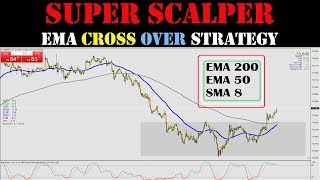 SUPER SCALPER EMA CROSS OVER STRATEGY