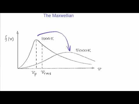 Lecture 1 - Introduction to Plasma Physics