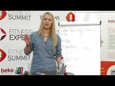 Online Fitness Summit МАРКЕТИНГ  2013 май