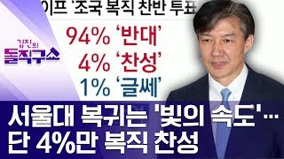 서울대 복귀는 '빛의 속도'…단 4%만 복직 찬성 | 김진의 돌직구쇼
