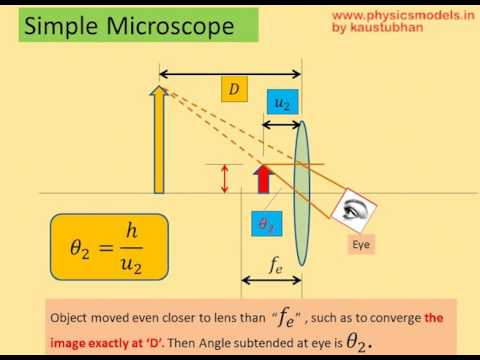 Simple Microscope Diagram Ls1 Wiring Optical Instruments 2 Youtube