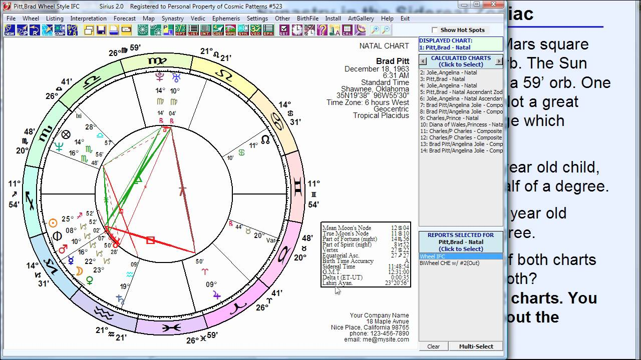 Composite Chart Magic Zodiac Independence Youtube