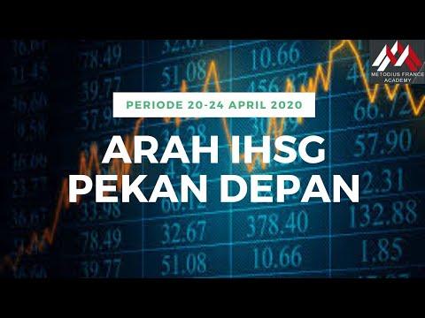 arah-ihsg-pekan-depan-(20-24-april-2020)