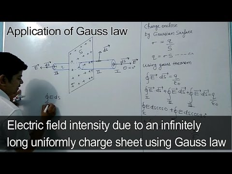Electric field intensity due to infinitely long charged shee