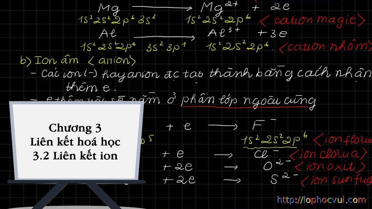 Hoá học 10 CB & NC – Chương 3 – Liên kết hoá học – 3.2 Liên kết ion
