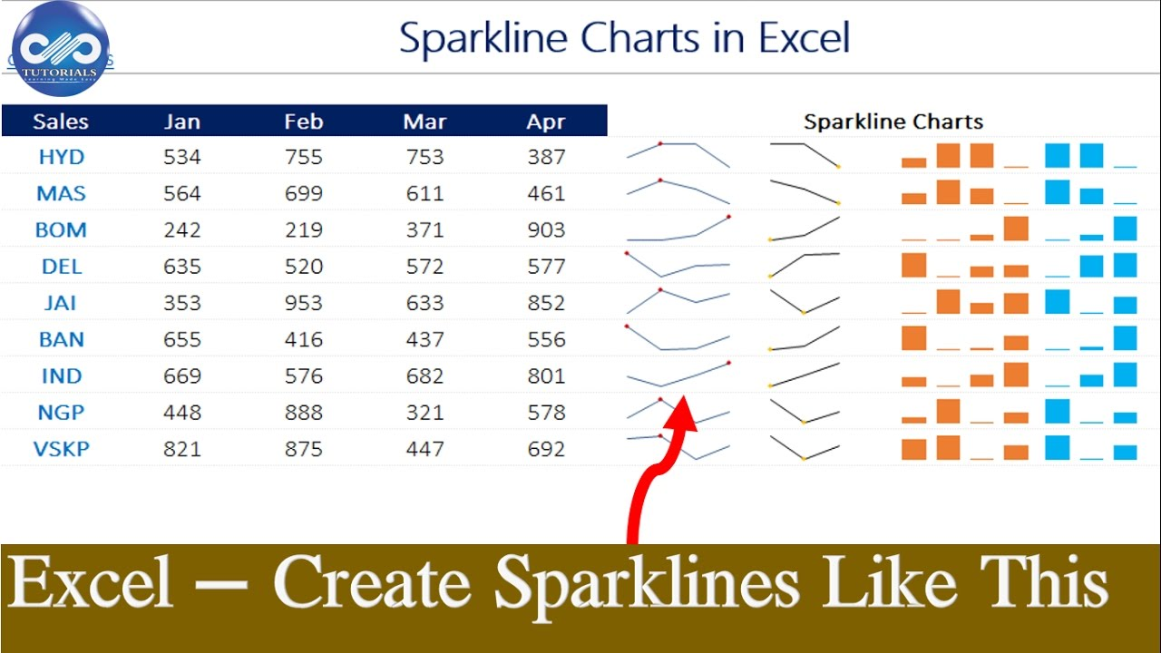 how to make a chart out of entries in excel
