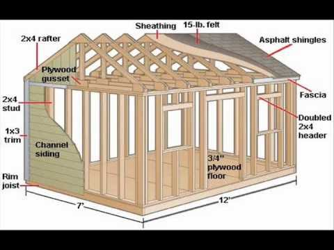 yard storage shed plans