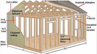 How To Build A Shed - Download Plans  - Ted's Woodworking - Tedswoodworking.com