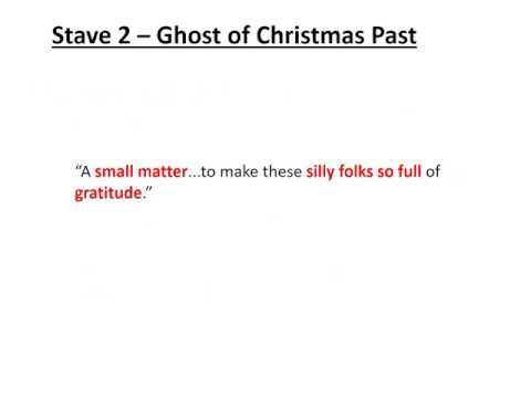 Christmas Carol Quickfire Quotes :Ghost of Christmas Past